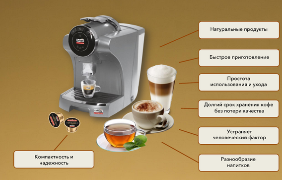 аренда кофемашины капсульного типа